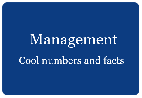 Management Cool Numbers Georgia
